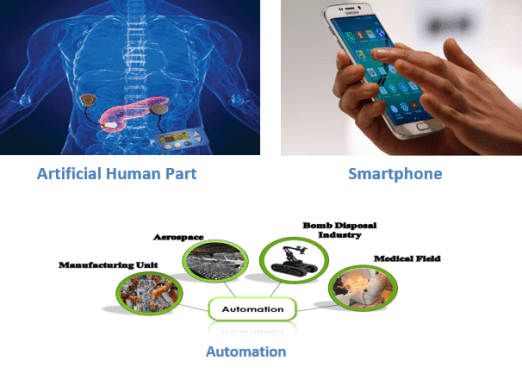 automation and smartphone