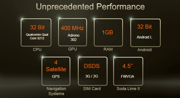 ASUS Zenfone Go 4.5 2nd Generation Performance