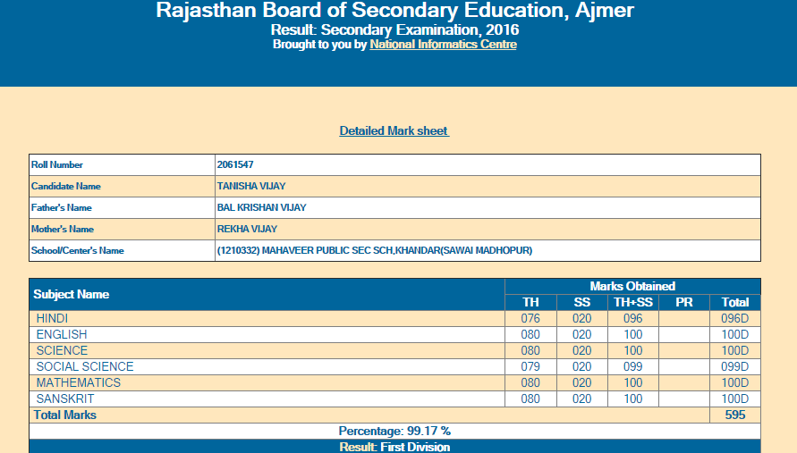 Rajasthan Board RBSE Class 10th Merit List & Toppers List