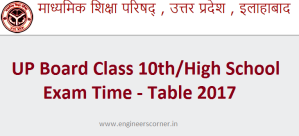 UP Board High School Time Table