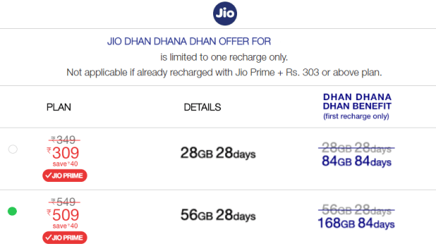 Jio New Prime Offer May 2017