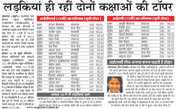 ICSE and ISC Toppers List 2017
