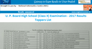 UP Board High Scool Class 10th Toppers List