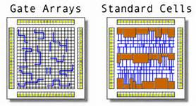 Gate Array Illustration 1_chipdesignmag