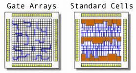Gate Array Illustration 1_chipdesignmag