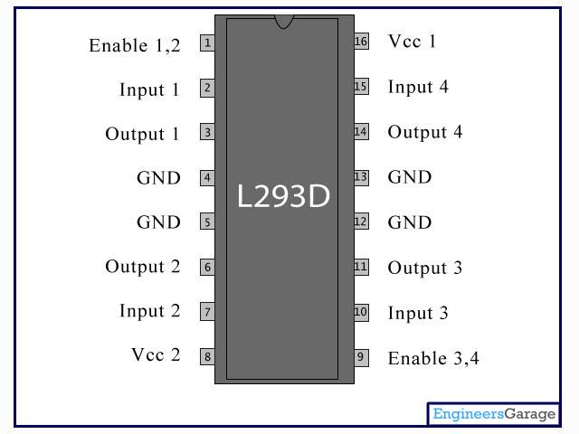 L293D Motor Driver IC pin diagram, pinout