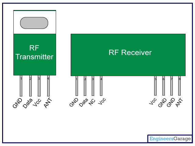 RF Module Pin Diagram