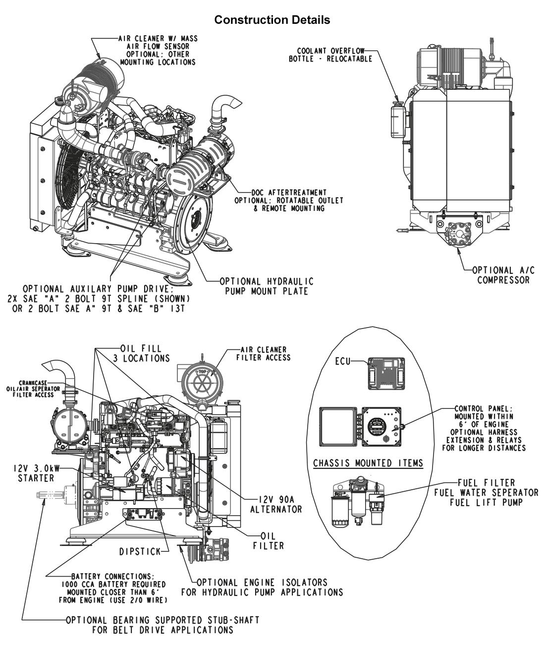 74 3 Hp Tier 4 Finalsel Power Unit Details