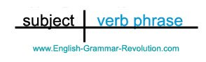 Sentence Diagram Verb Phrase