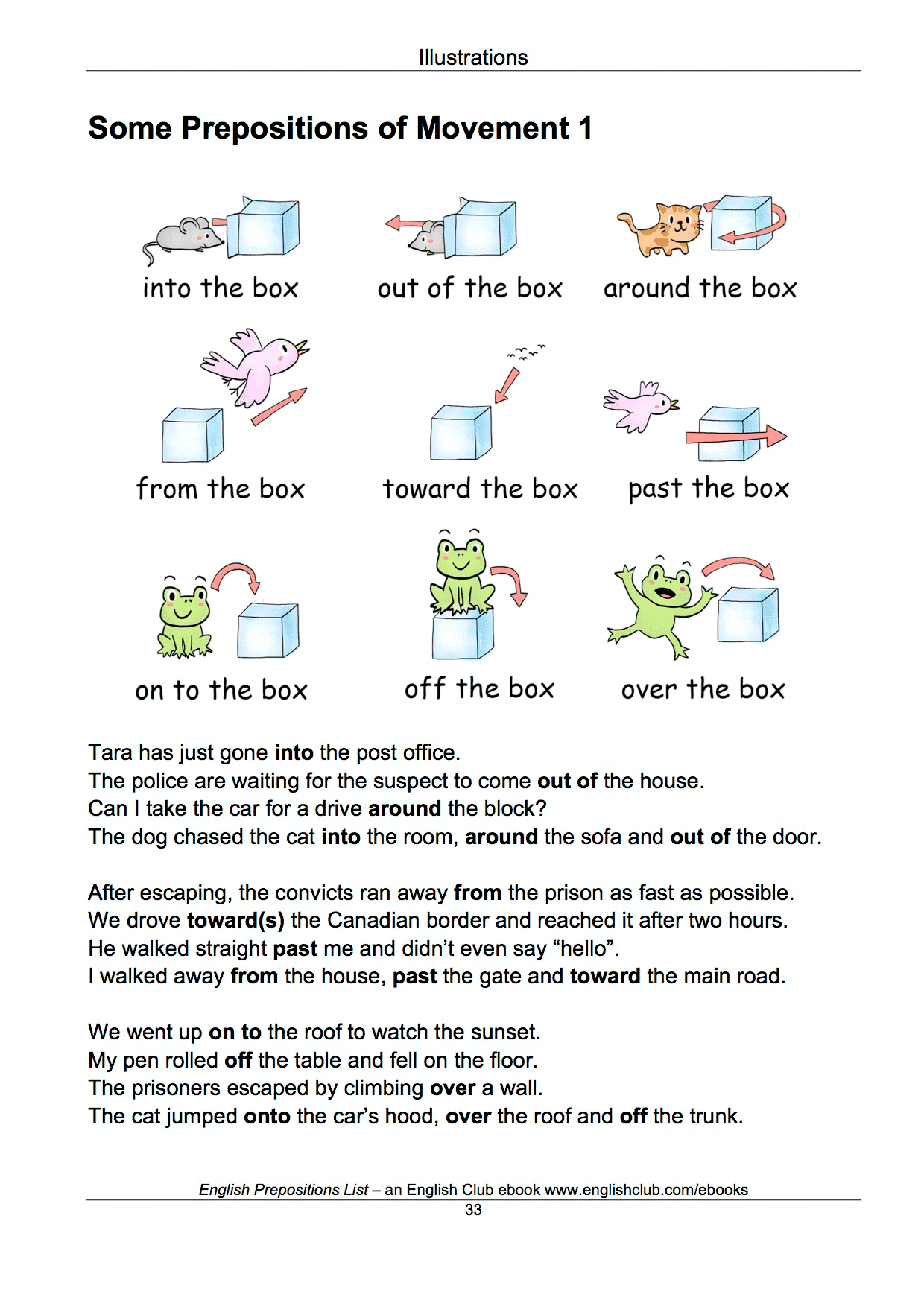 English Prepositions List Ebook By Josef Essberger