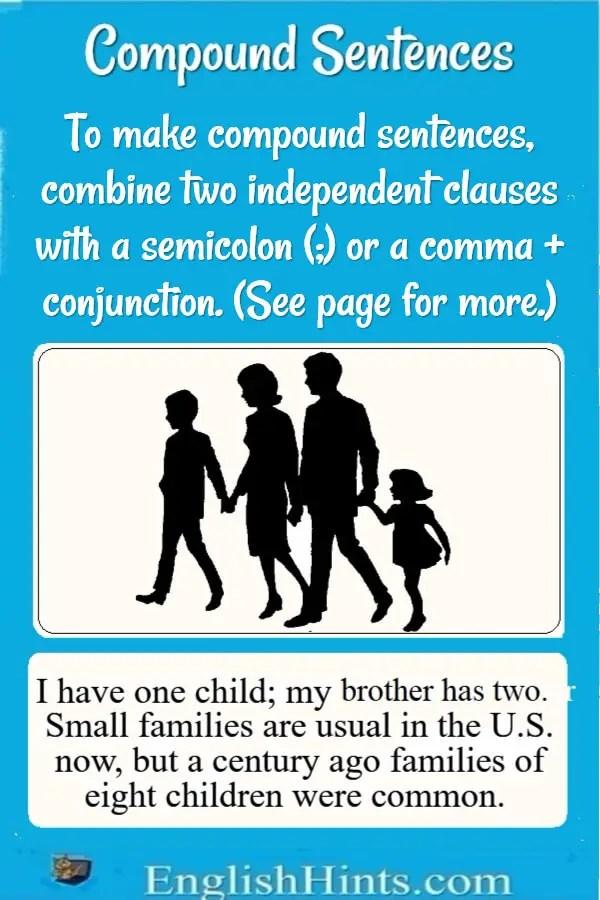 English Verb Tenses Explained