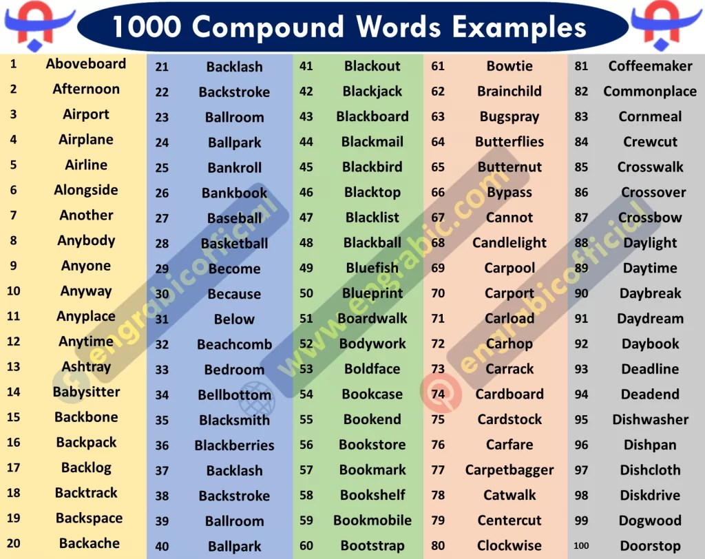 Compound Words List In Alphabetical Order