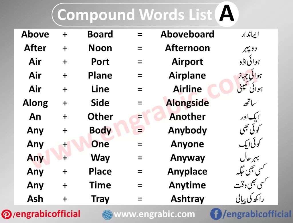 Compound Words List In Alphabetical Order With
