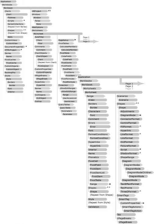 Image Result For Vba Excel Worksheet