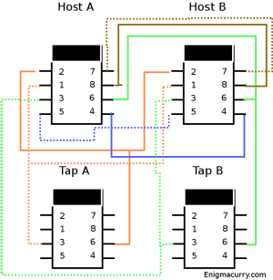 Creating a passive work tap | AnandTech Forums