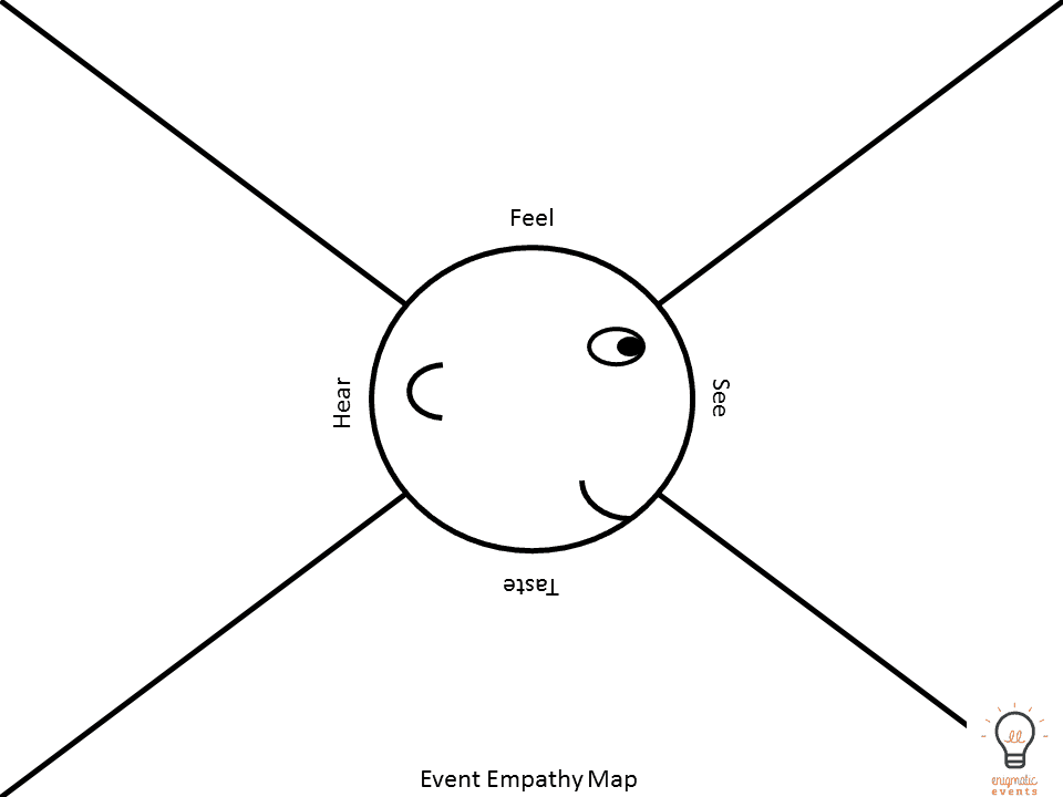 Event Empathy Map