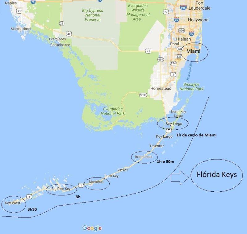 Flórida Keys