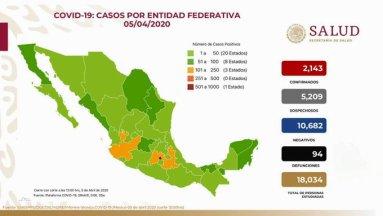 Suma México 253 nuevos casos de COVID-19, el mayor aumento desde el inicio de la pandemia en el país