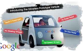 modelo de google car comaprado con la visión satelital de la mujer