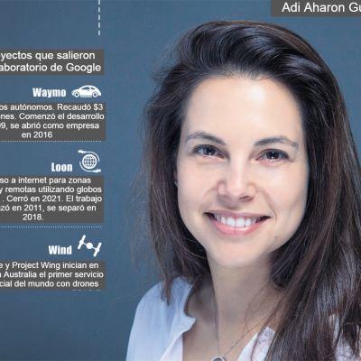 El laboratorio de ideas locas de Google va camino a Israel