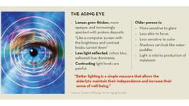 Lighting Magazines: enLightenment