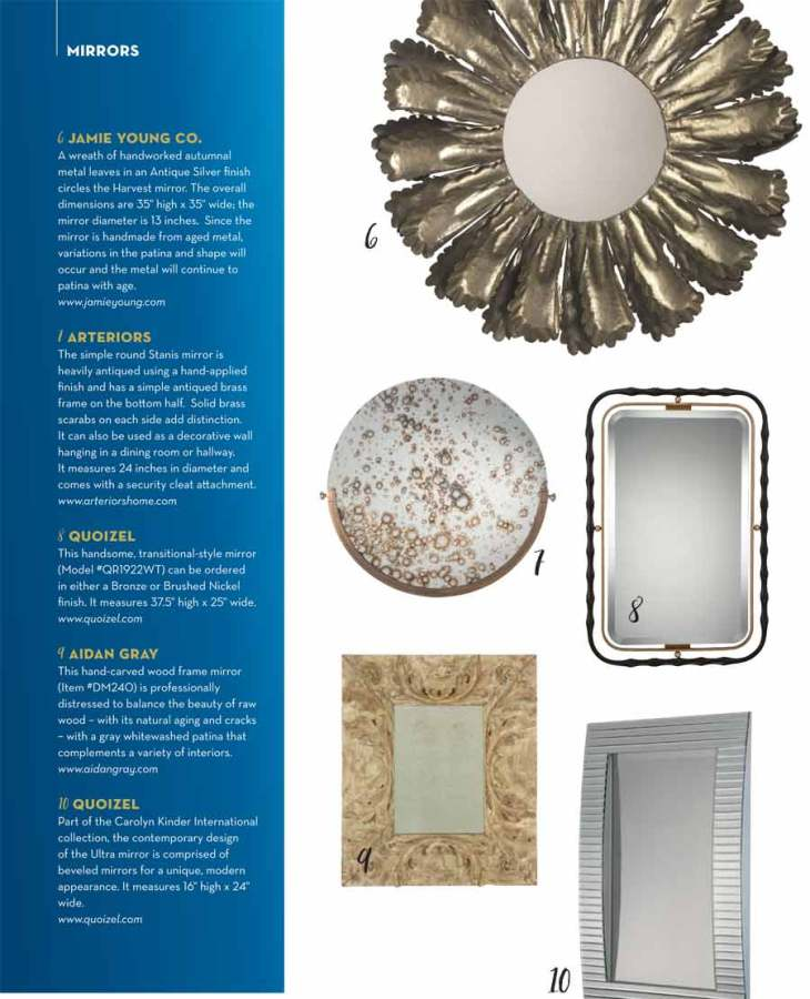 Mirrors for Home and Office