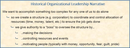 Historical Org Leadership Narrative