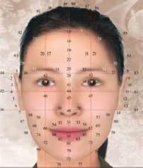 Puntos de mira para Face reading
