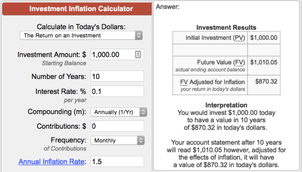 Picture of an Investment Inflation Calculator