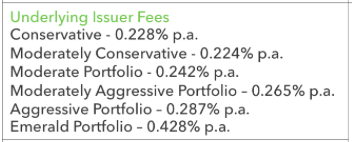 Acorns Underlying Issuer Fees.