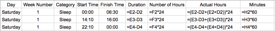 Google Sheets All Calculations for Time Study