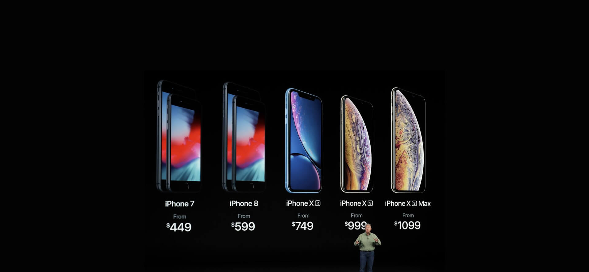 Apple Special Event 2018 - Iphones