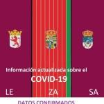 PORTADA DATOS REGION LEONESA COVID 22 DE MARZO 2020