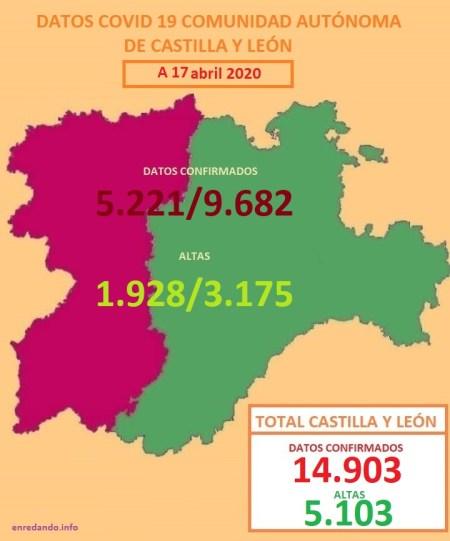 DATOS COVID 19 DE LA COMUNIDAD AUTÓNOMA DE CASTILLA Y LEÓN POR REGIONES a 17 de abril de 2020