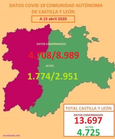 DATOS COVID 19 DE LA COMUNIDAD AUTÓNOMA DE CASTILLA Y LEÓN POR REGIONES A 15 DE ABRIL DE 2020