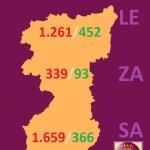 DATOS REGION COVID 19 A 5 DE ABRIL DE 2020 EN LA REGIÓN LEONESA