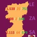 DATOS REGION LEONESA (SALAMANCA, ZAMORA Y LEÓN) DEL COVID 19 A 11 DE ABRIL 2020