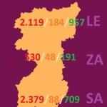 MAPA DATOS REGION LEONESA -LEÓN, ZAMORA Y SALAMANCA- COVID 19 A 16 de abril de 2020