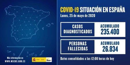 Datos actualizados de #COVID19 a 25 de mayo de 2020