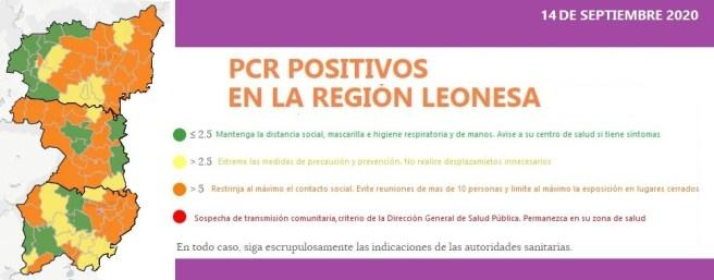 DATOS PCR SALAMANCA,ZAMORA Y LEÓN (REGIÓN LEONESA) A 14 DE SEPTIEMBRE 2020