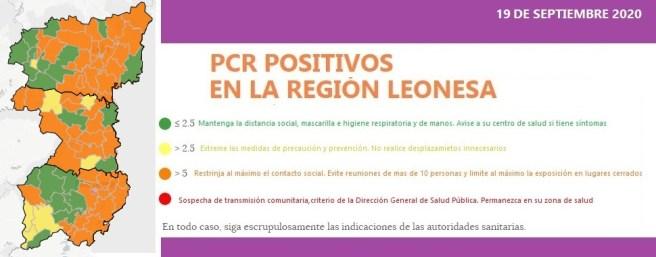 DATOS PCR SALAMANCA,ZAMORA Y LEÓN (REGIÓN LEONESA) A 19 DE SEPTIEMBRE 2020