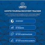 La OMT lanza un completo rastreador de la recuperación turística