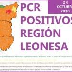 PCR-POSITIVOS-EN-LA-REGION-LEONESA-SALAMANCA-ZAMORA-Y-LEON-A-24-DE-OCTUBRE-DE-2020
