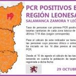 PCR REGIÓN LEONESA SALAMANCA, ZAMORA Y LEÓN A 29 DE OCTUBRE DE 2020
