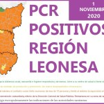 PCR POSITIVOS EN LA REGIÓN LEONESA SALAMANCA ZAMORA Y LEÓN A 1 DE NOVIEMBRE DE 2020