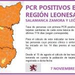 PLANTILLA PCR REGIÓN LEONESA SALAMANCA, ZAMORA Y LEÓN A 7 NOVIEMBRE DE 2020