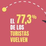 Canarias los turistas vuelven