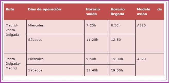 horarios iberia azores