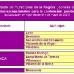 listado de municipios de la Región Leonesa con restricciones covid 19