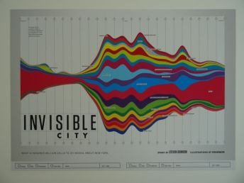 Wesley Grubbs & Mladen Balog, Invisible City, 2010